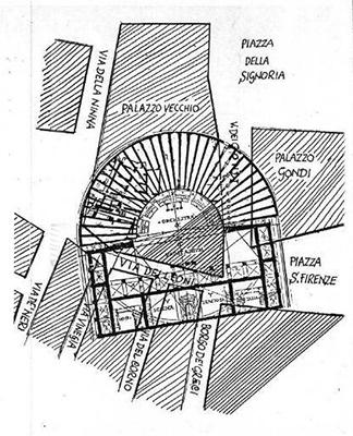 Florentia e il teatro Romano